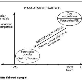 (PDF) Modelos de gestión de la empresa multinacional