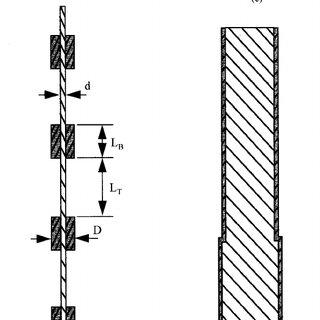 Differential scanning calorimetry ͑ DSC ͒ of a typical