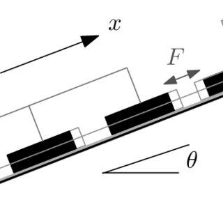 (PDF) Rheological fingerprinting of gastropod pedal mucus