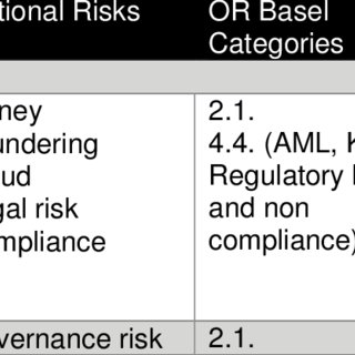 (PDF) Opening discussion on banking sector risk exposures