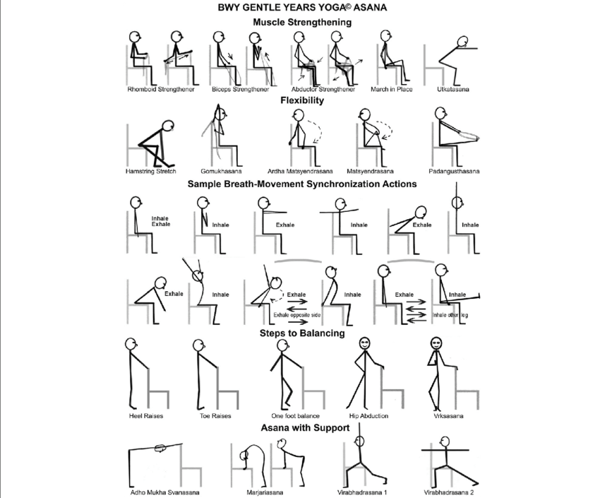 Sample of chair-based poses that were used in the adapted