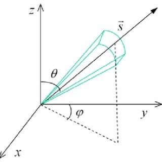 (PDF) Numerical Simulation of Radiative Heat Transfer
