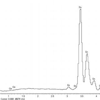(PDF) Investigation of cadmium alternatives in thin-film