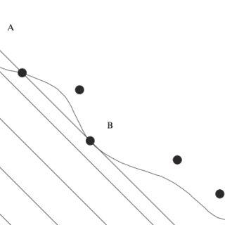 Evolutionary Algorithms for Solving Multi-Objective