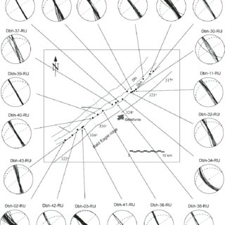 (PDF) An introduction to structures and stratigraphy in