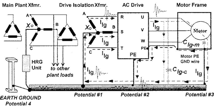 Audio Isolation Transformer Wiring Diagram. Diagram. Auto