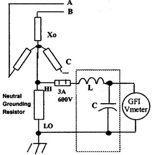 Use of a solidly grounded drive isolation transformer to