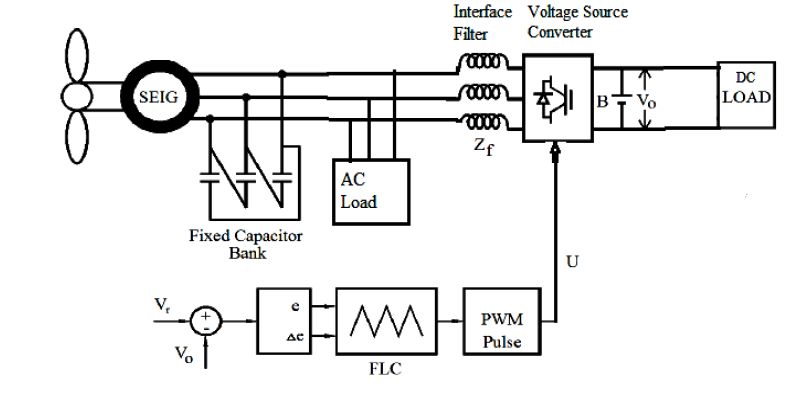 Schematic diagram of voltage control of induction