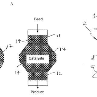 (PDF) Recent Advances in Hydrogen Production Via