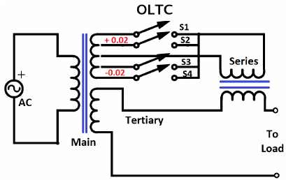 Topology 2 implemented using a three-winding transformer