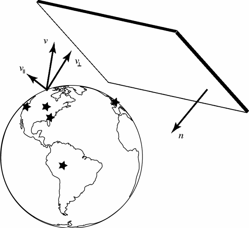 Schematic of the global network of optical magnetometers
