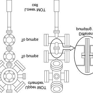 (PDF) Studies of the Hydrodynamic Properties of Bose