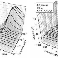 (PDF) Selective reflection by atomic vapor: Experiments