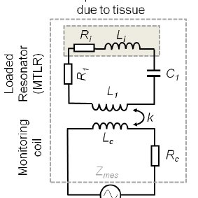Lumped element electrical model of monitoring coil coupled