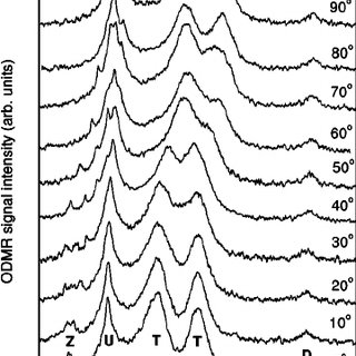 ODMR spectra of ZnO:N for 13.76 GHz microwave excitation