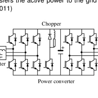 (PDF) Modelling, Simulation and Analysis of Full Power