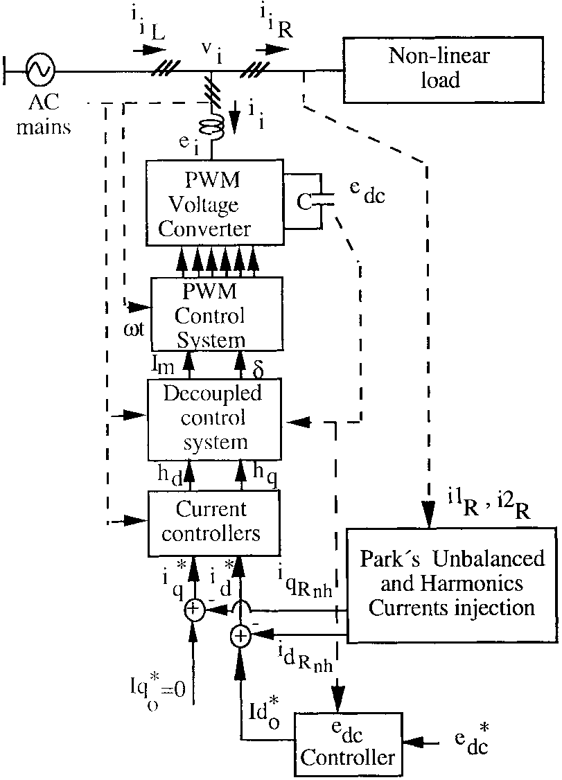 hight resolution of active power filter and unbalanced current compensator control circuit