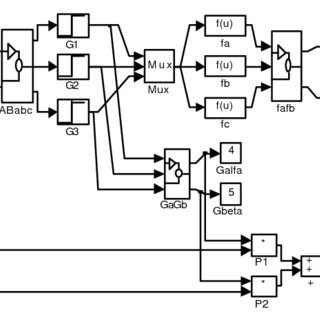 (PDF) Simple and accurate system simulation of three-phase