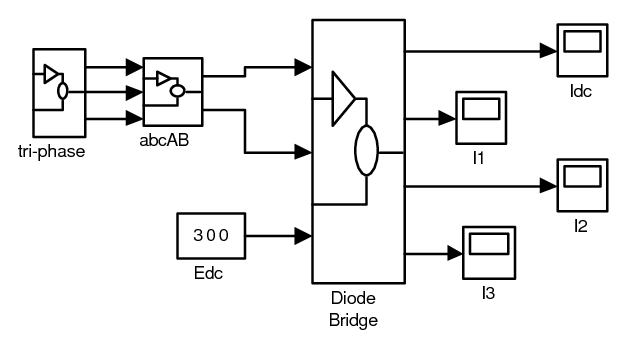 Simulation of the three-phase diode bridge Rectifier