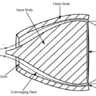 Cross sectional drawing showing internal geometry of a jet