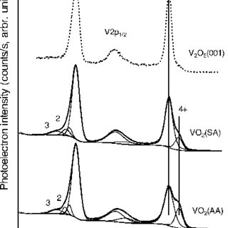 (PDF) Determination of the V2p XPS Binding Energies for