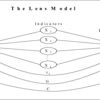 (PDF) Human judgement in effort estimation of software