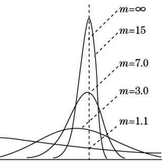(PDF) High-efficiency improved symmetric successive over