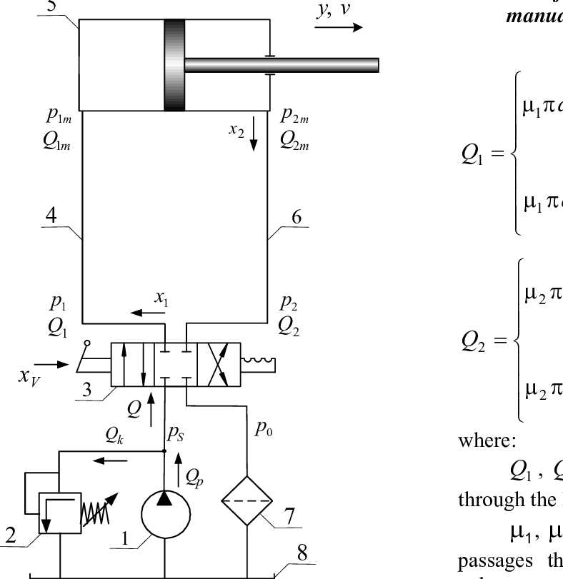 A scheme of the investigated model hydraulic drive system