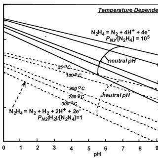 (PDF) 'Long-Cell Action' Corrosion: A Basic Mechanism