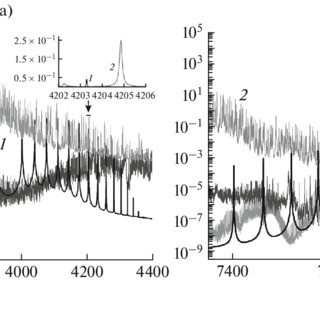 (PDF) Use of IR Absorption Laser Spectroscopy at Nuclear