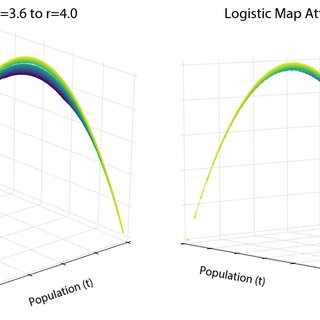(PDF) Pynamical: Model and visualize discrete nonlinear