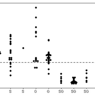 Distributions of T. atrica, T. saeva and/or T. gigantea