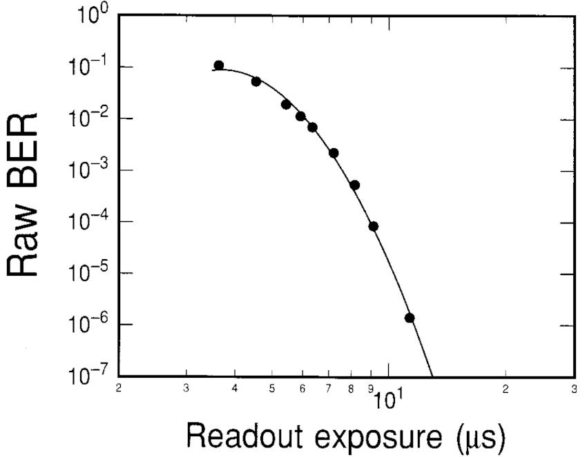 Ures Of Quadratic Func — Minutemanhealthdirect
