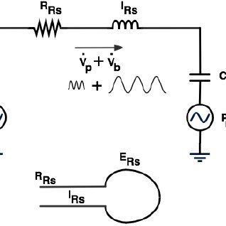 (a) Structure of a bimorph actuator with parallel