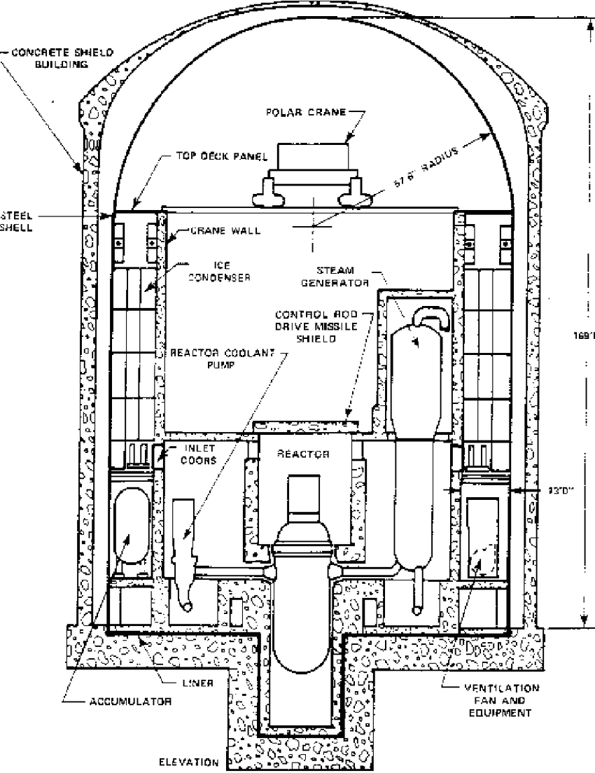 diagram of a nuclear power plant for generating electricity