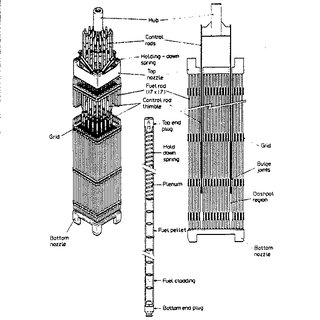 (PDF) A Dynamic Programming Model of U.S. Nuclear Power