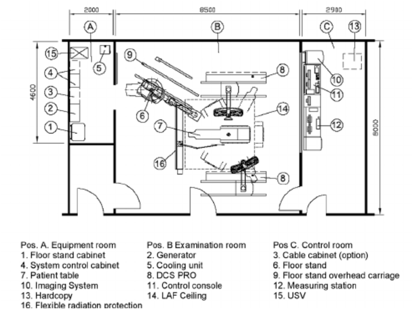 Example of a room plan with a robotic floor-mounted