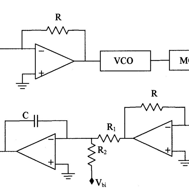 (PDF) Description of a Differential Pulse-Frequency Modulator