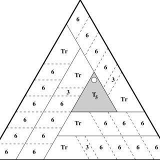 (PDF) Solving Triangular Peg Solitaire
