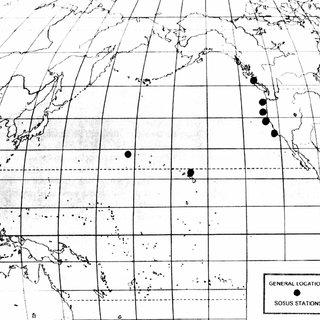 Data flow, Tsunamigenesis experiment laboratory. Figure 4