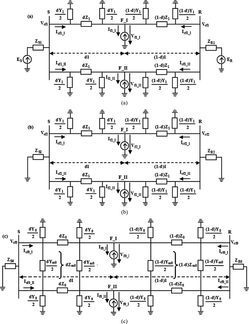 medium resolution of  a positive b negative and c zero