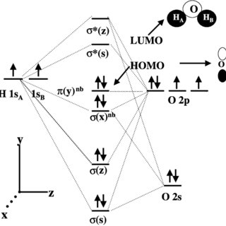 molecular orbital diagram of oh ford ka front suspension energy level for the orbitals h and o 2 atom