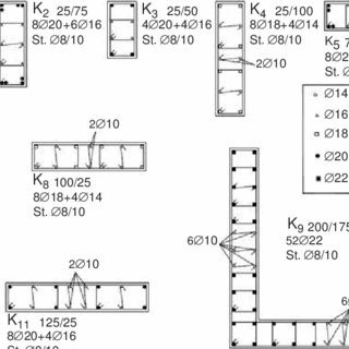 Two-storey RC building: reinforcement details of the