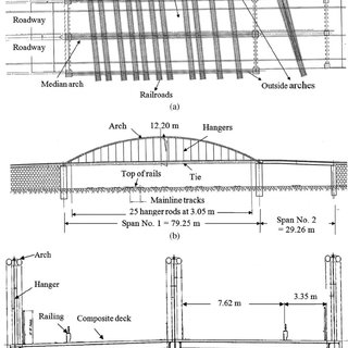 Load-deflection relationships of arch specimen and steel