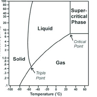 (PDF) Geological and Mineral CO2 Sequestration Options: A