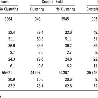 (PDF) Trauma in the neighborhood: a geospatial analysis