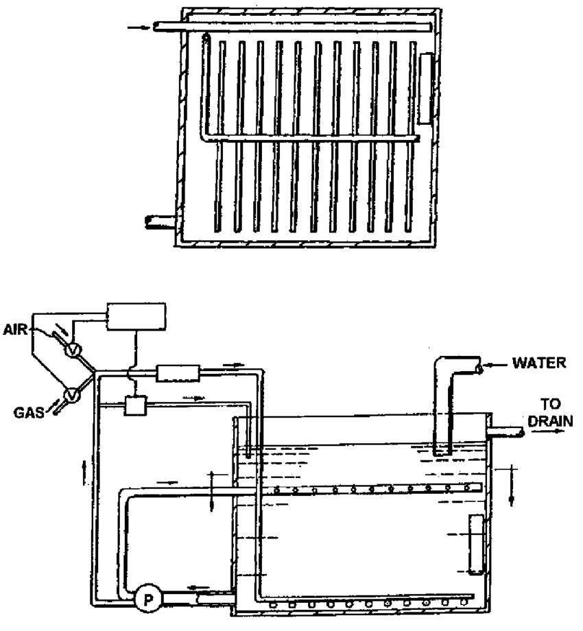 Quench tank design for immersion quench using carbonated