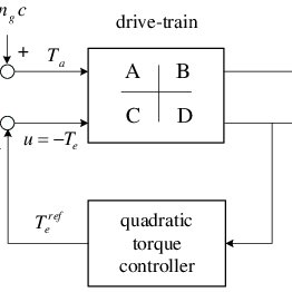 The (linear passive) two-mass drive-train from (2.4) with