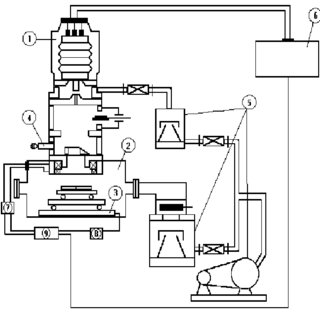 (PDF) Experience on electron beam welding