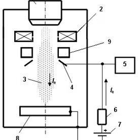 FIG. 8. SETUP FOR MONITORING KEYHOLE PLASMA DURING DEEP